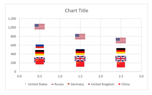 How to create a flag chart in Excel 9