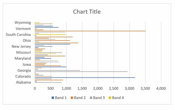 How to create a Bar Chart with color ranges in Excel 8