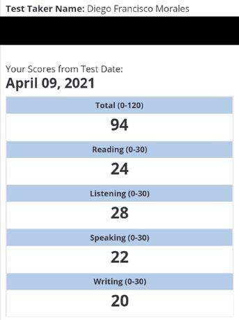 Diego's scores edited