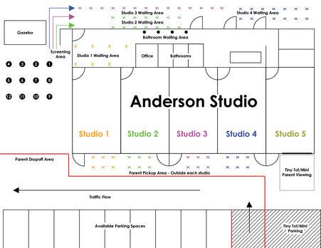 Diagram Anderson