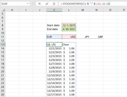 Tufte in Excel Sparklines 5
