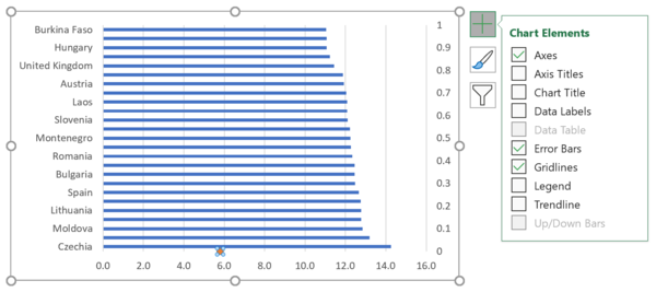 How to create a bar chart with reference line in Excel 10