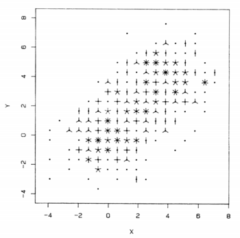How to create a density scatterplot in Excel 4