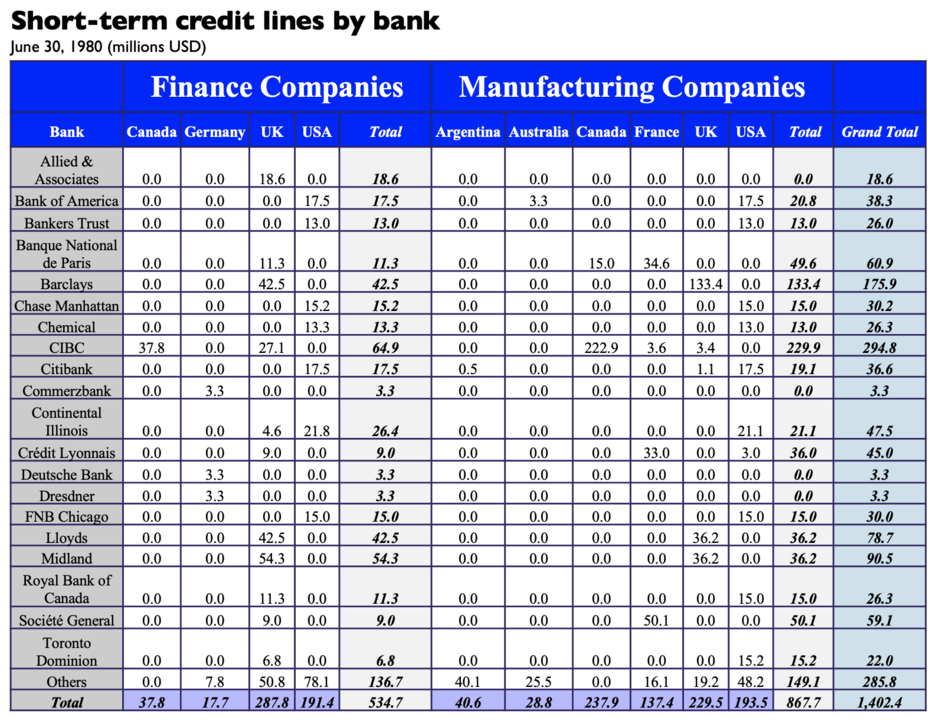 The Data-ink ratio Tables 2