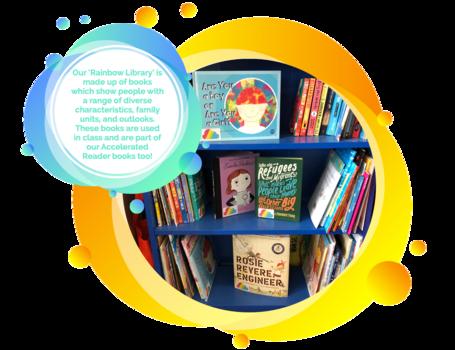 rainbow library popup