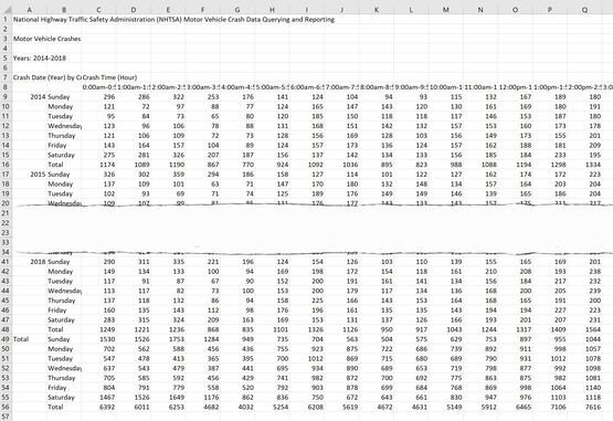 How to create a Heatmap in Excel 2