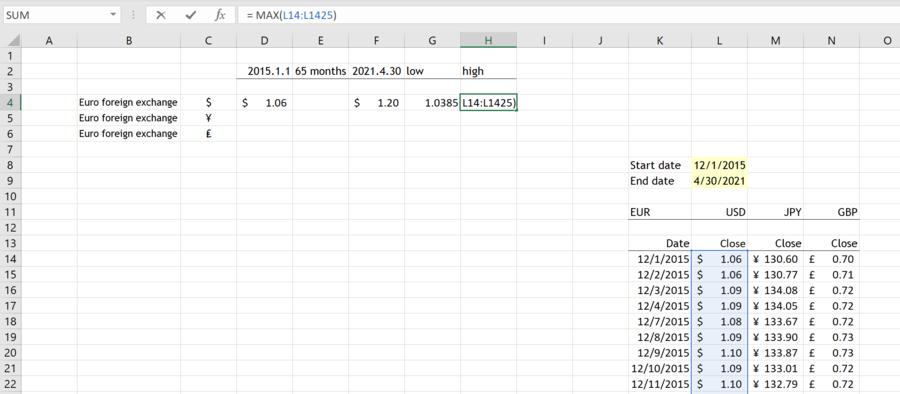 Tufte in Excel Sparklines 8
