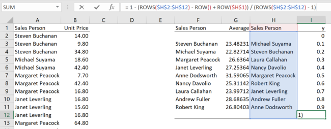 How to create a one-dimensional scatterplot in Excel 10