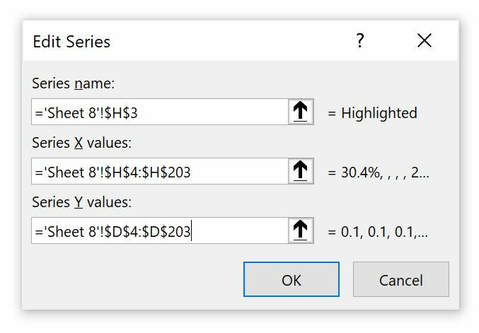How to create a Strip Plot in Excel 14