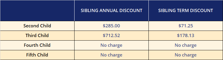 2020 Discounts