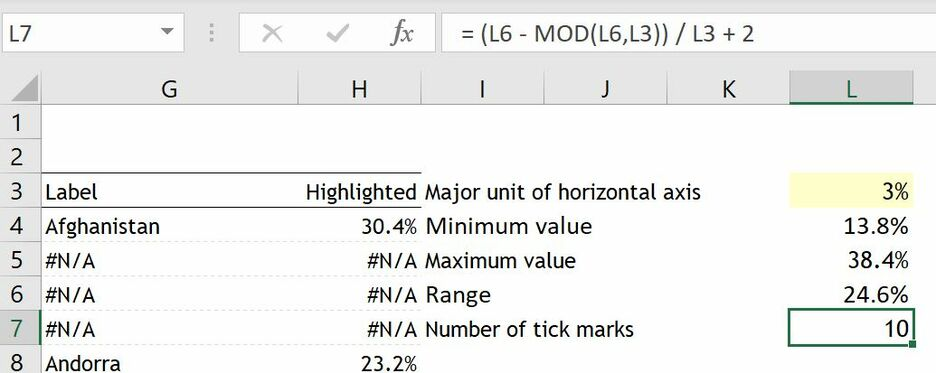 How to create a Strip Plot in Excel 17