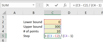 Maths in Excel - 2D parametric plots with Excel 2