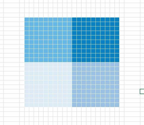 How to create a Waffle Fourfold Chart in Excel 5
