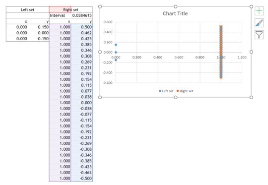 How to create a Non-Ribbon Sankey Diagram in Excel 4