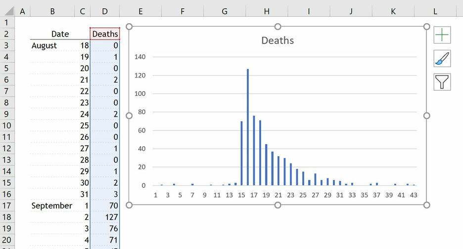 Edward Tufte in Excel The Bar Chart 4
