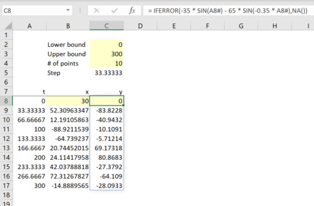 Maths in Excel - 2D parametric plots with Excel 4