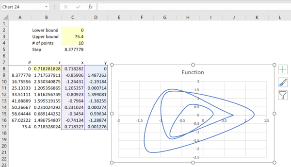 Maths in Excel - 2D polar plots with Excel 8