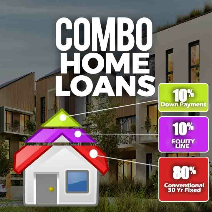 Combo Home Loans text with a pie graph in the shape of a house.  The House is sectioned into three sections: 10% Down Payment, 10% Home Equity Line of Credit, and 80% Conventional Home Loan