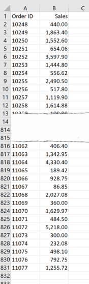 How to create the Zvinca plot in Excel 5