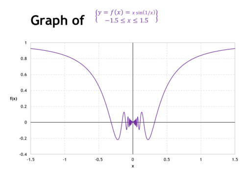 Maths in Excel - How to graph 2D cartesian plots in Excel 11