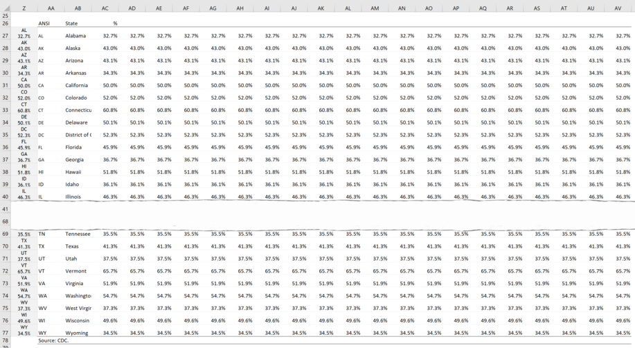 How to create a grid map with square pies charts in excel 6