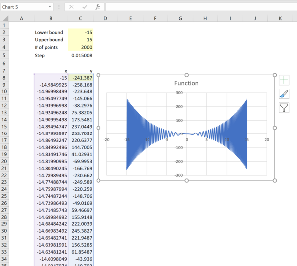 Maths in Excel - How to graph 2D cartesian plots in Excel 9