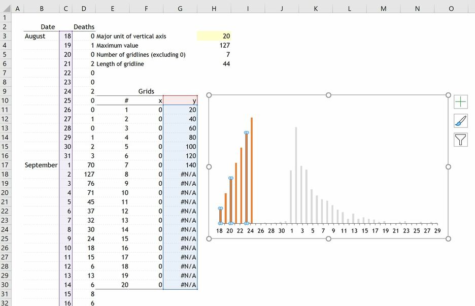 Edward Tufte in Excel The Bar Chart 10