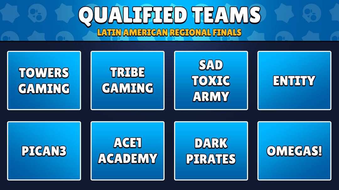QUALIFIED TEAMS LATAM