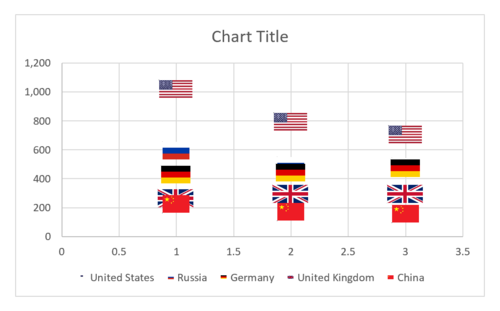 How to create a flag chart in Excel 8