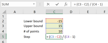 Maths in Excel - How to graph 2D cartesian plots in Excel 2