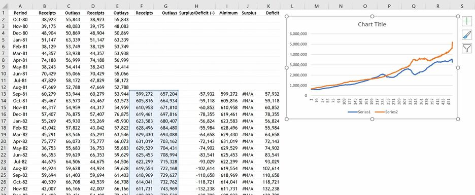 How to create a bivariate area chart in Excel 13