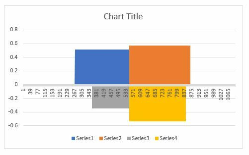 How to create a Fourfold Chart in Excel 7