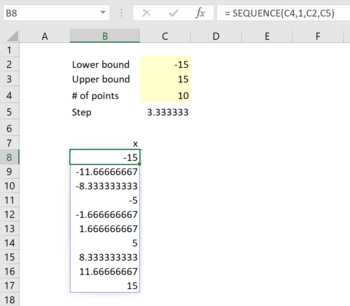 Maths in Excel - How to graph 2D cartesian plots in Excel 3