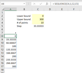 Maths in Excel - 2D parametric plots with Excel 3