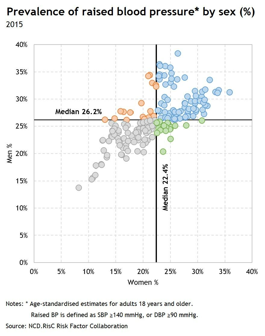 How to create a scatterplot with dynamic reference lines in Excel