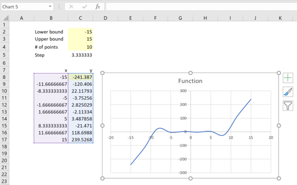 Maths in Excel - How to graph 2D cartesian plots in Excel 8