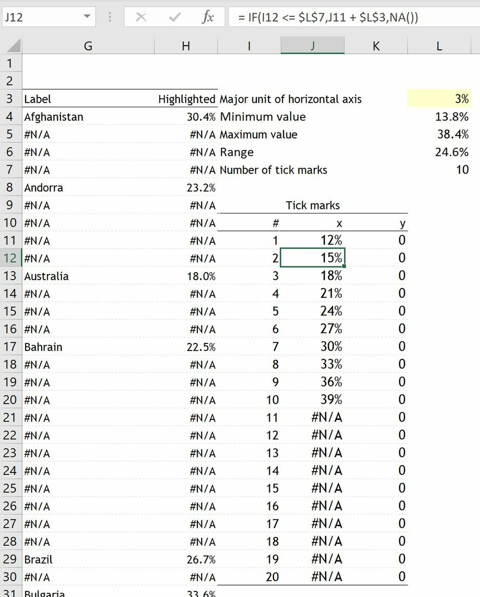 How to create a Strip Plot in Excel 18