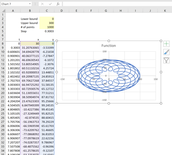 Maths in Excel - 2D parametric plots with Excel 9