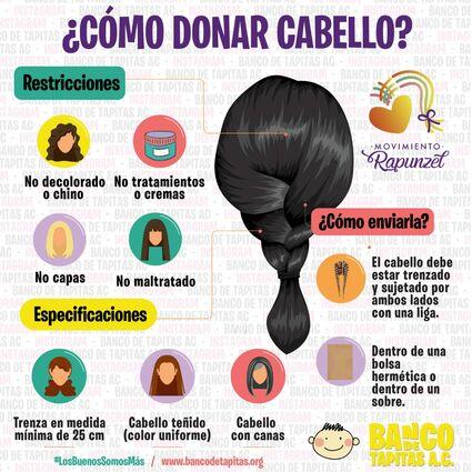 ¿Cómo Donar Cabello  (Movimiento Rapunzel)