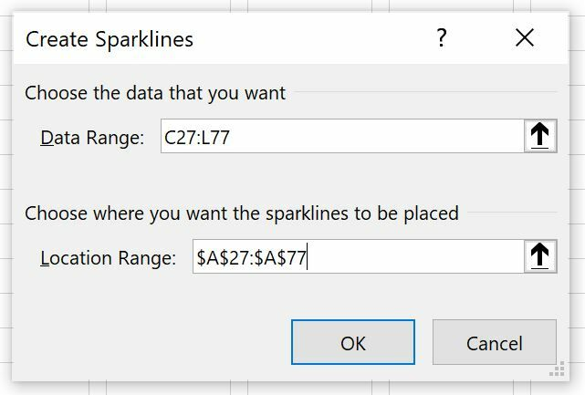 How to create a Grid Map with Sparklines in Excel 4
