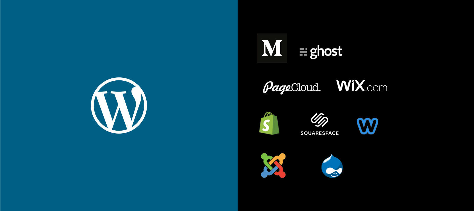 9 Simple Alternatives to WordPress [For Blogs and Websites]