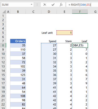 How to create a Stem-and-Leaf plot in Excel 6