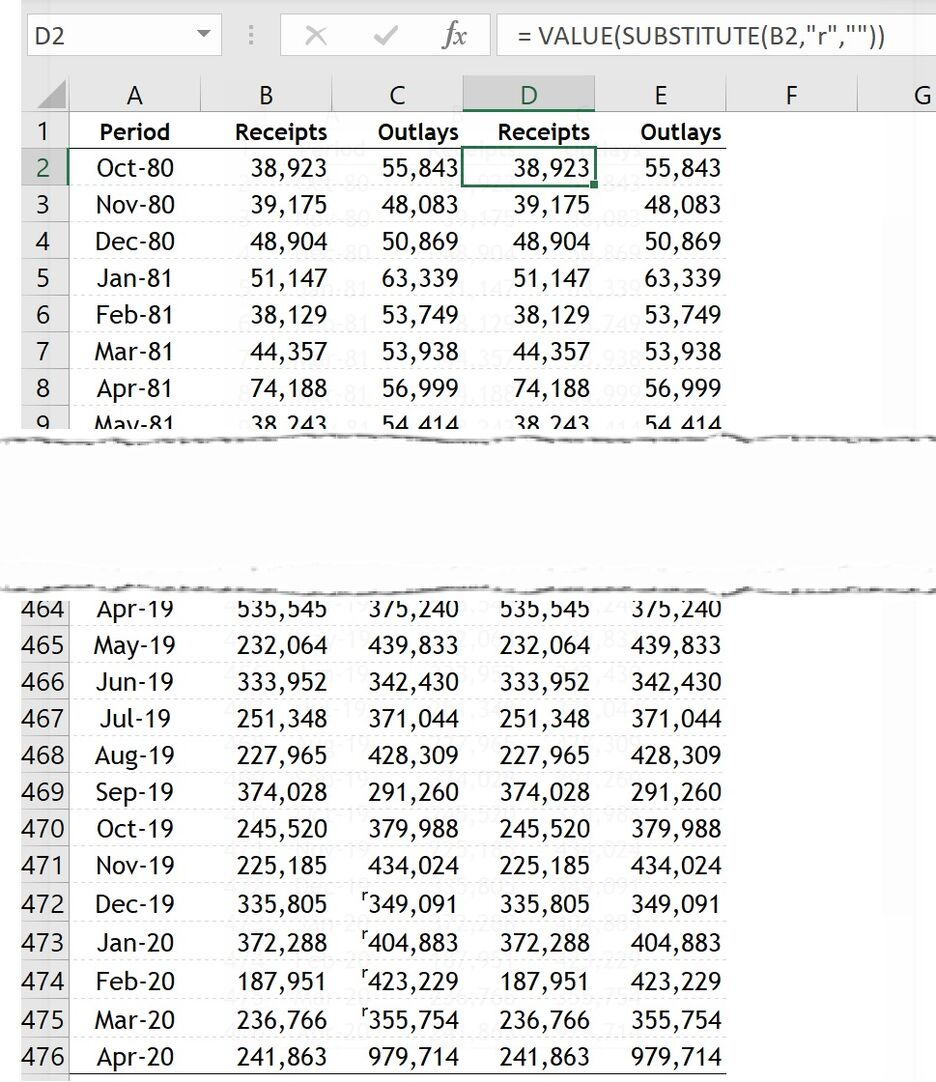 How to create a bivariate area chart in Excel 9