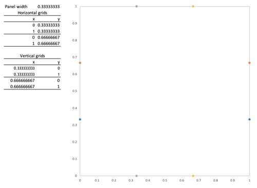 How to create a scatterplot matrix in Excel 2