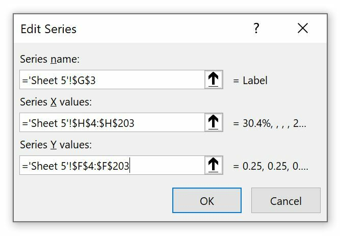 How to create a Strip Plot in Excel 9