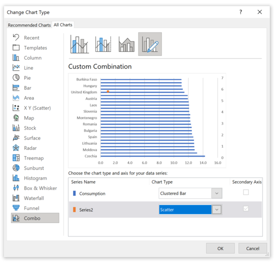 How to create a bar chart with reference line in Excel 6