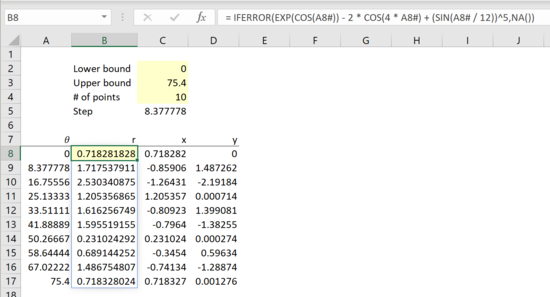 Maths in Excel - 2D polar plots with Excel 5