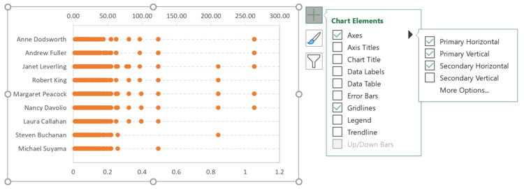 How to create a one-dimensional scatterplot in Excel 19