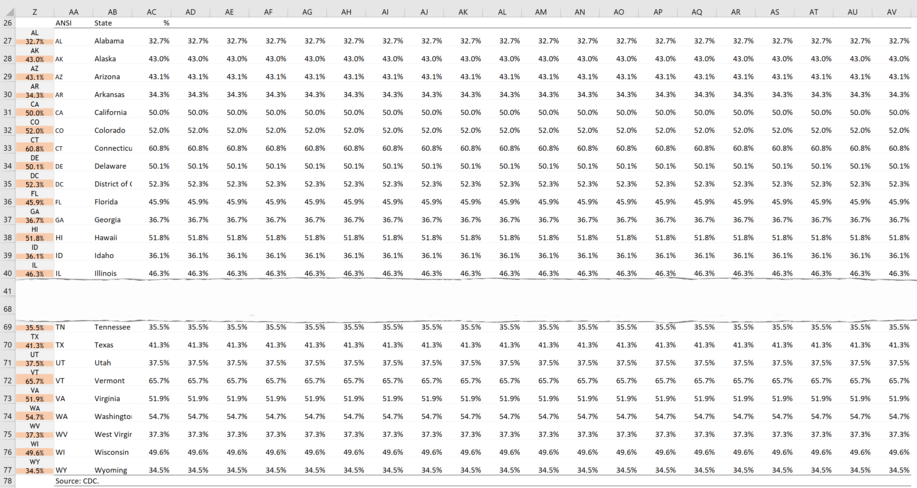 How to create a grid map with square pies charts in excel 9