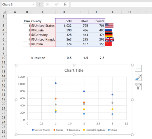 How to create a flag chart in Excel 6